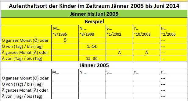 BFG RV/7100224/2016: Bescheidbeschwerde – Einzel – Erkenntnis ...