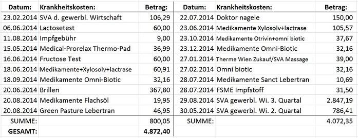 BFG RV/7102963/2016: Bescheidbeschwerde – Einzel – Erkenntnis ...