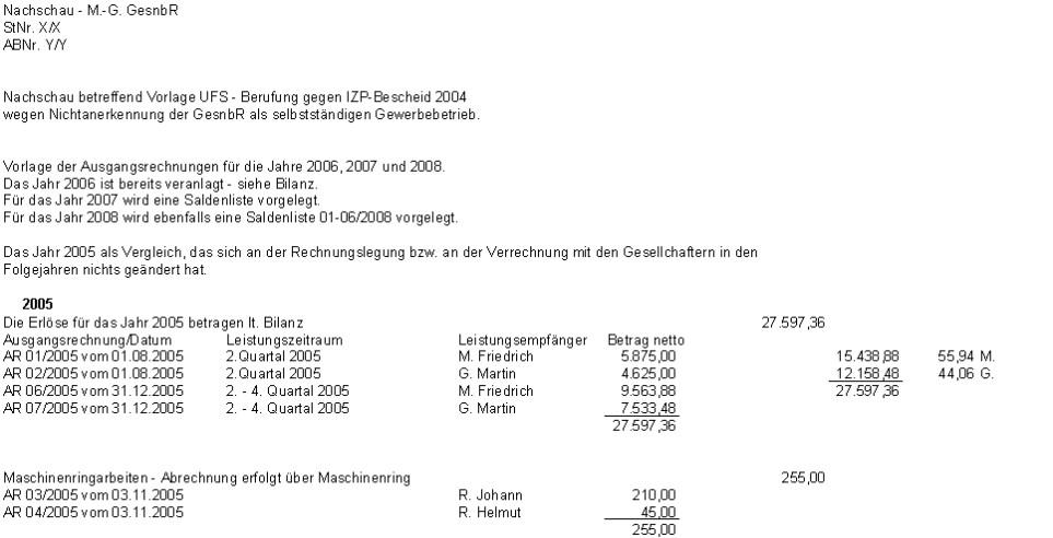 Ufs Wien Rv1061 W07 Berufungsentscheidung Steuer Referent